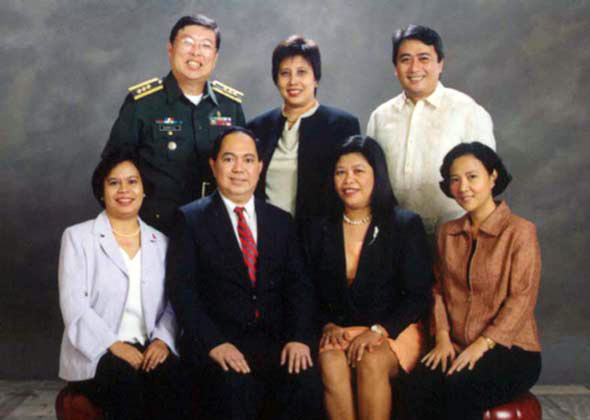 Board of Trustees - 2003 to 2004